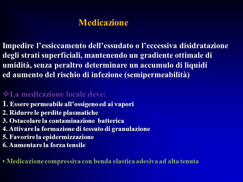 Medicazione Impedire l'essiccamento dell'essudato o l'eccessiva disidratazione. degli strati superficiali, mantenendo un gradiente ottimale di.