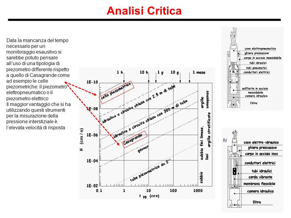 Analisi Critica