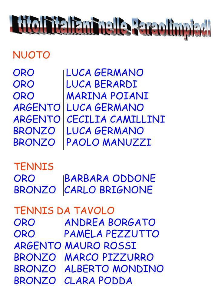I titoli italiani nelle Paraolimpiadi
