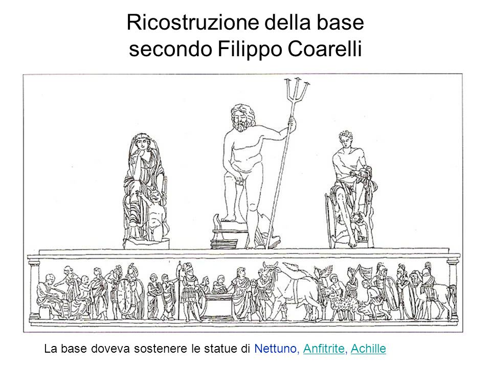 Ricostruzione della base secondo Filippo Coarelli