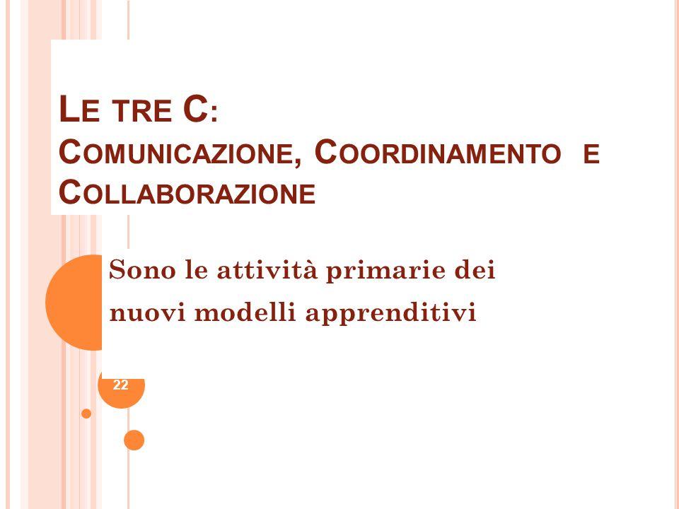 Le tre C: Comunicazione, Coordinamento e Collaborazione