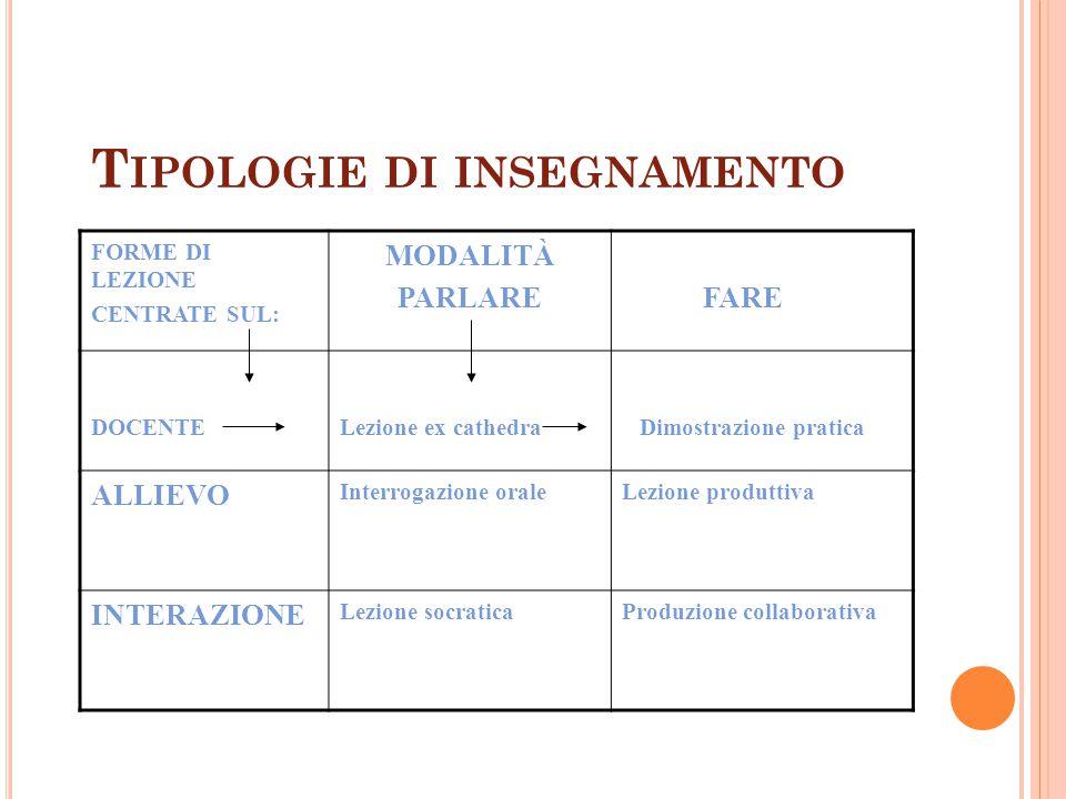 Tipologie di insegnamento
