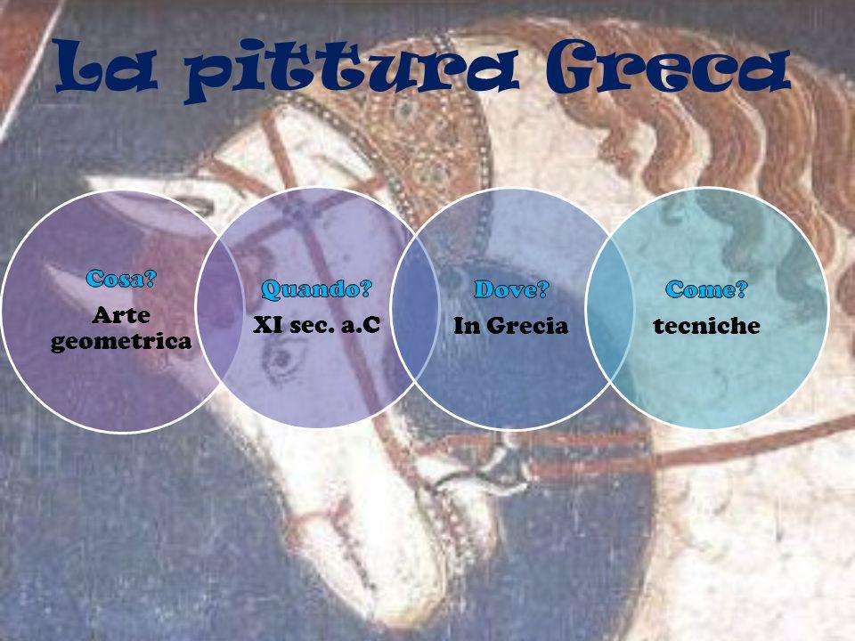 La pittura Greca Cosa Arte geometrica Quando XI sec. a.C Dove