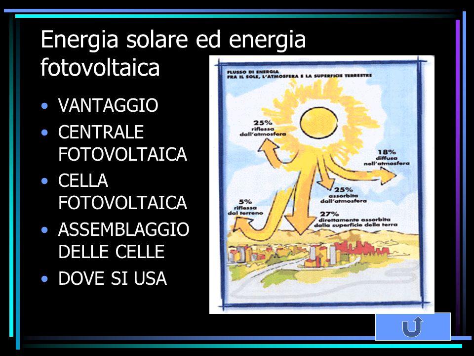 Energia solare ed energia fotovoltaica
