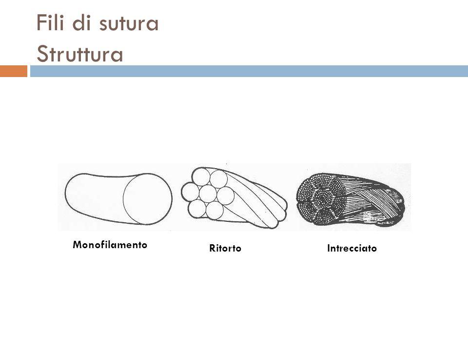 Fili di sutura Struttura