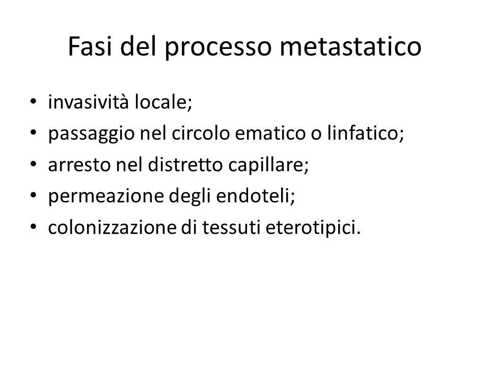 Fasi del processo metastatico