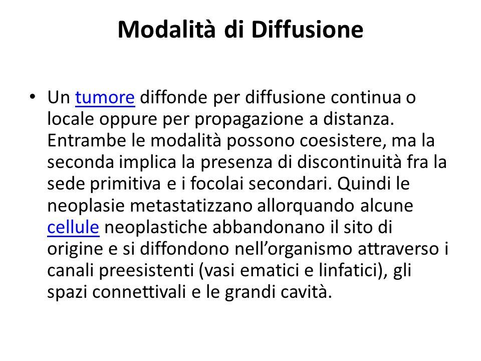 Modalità di Diffusione