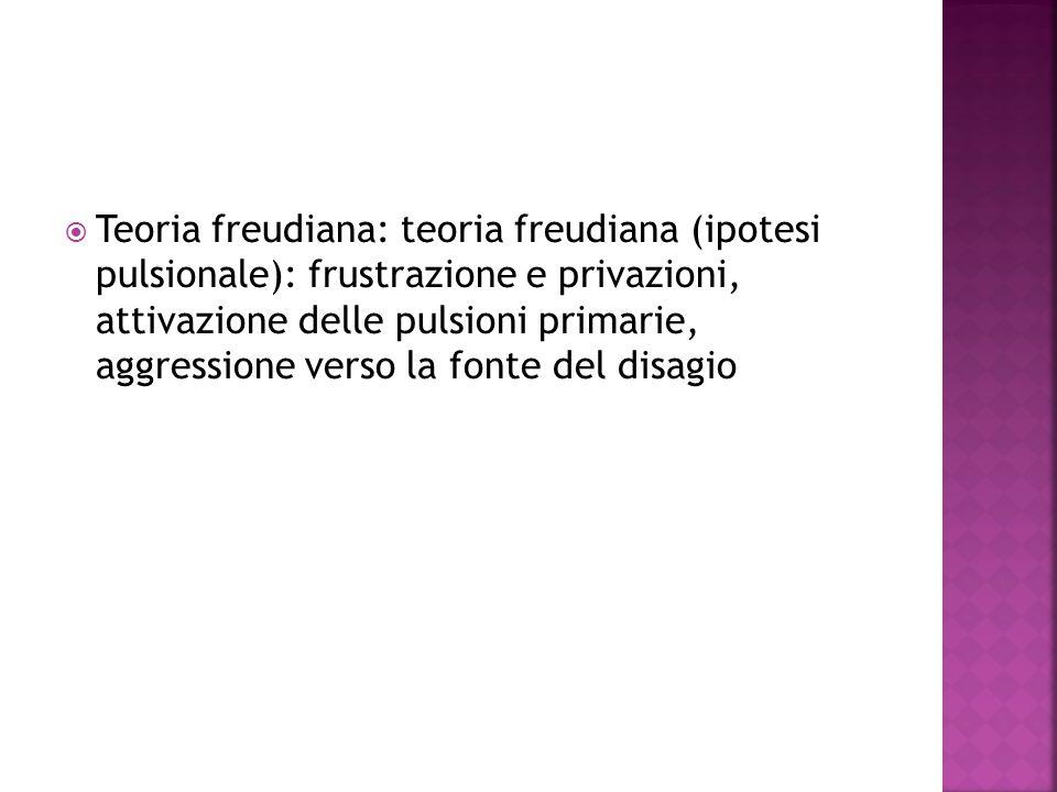 Teoria freudiana: teoria freudiana (ipotesi pulsionale): frustrazione e privazioni, attivazione delle pulsioni primarie, aggressione verso la fonte del disagio