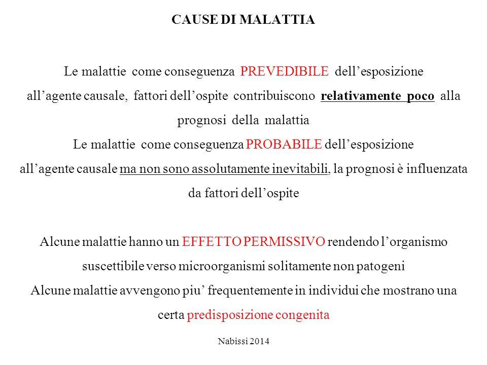 CAUSE DI MALATTIA