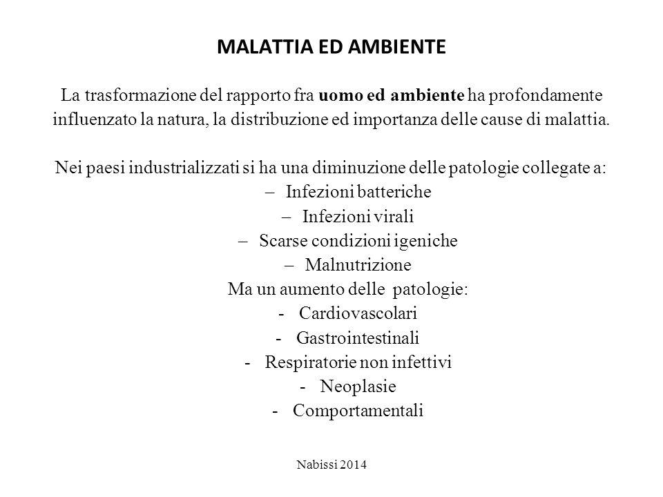 MALATTIA ED AMBIENTE La trasformazione del rapporto fra uomo ed ambiente ha profondamente.