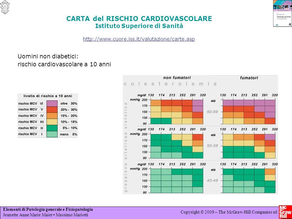 rischio cardiovascolare a 10 anni