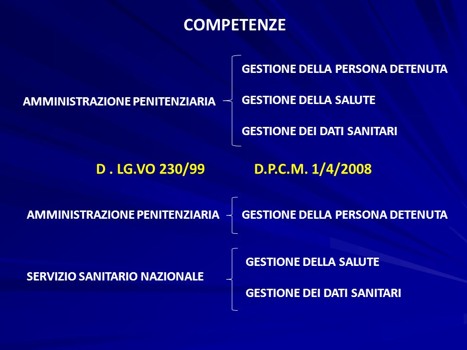 COMPETENZE D . LG.VO 230/99 D.P.C.M. 1/4/2008