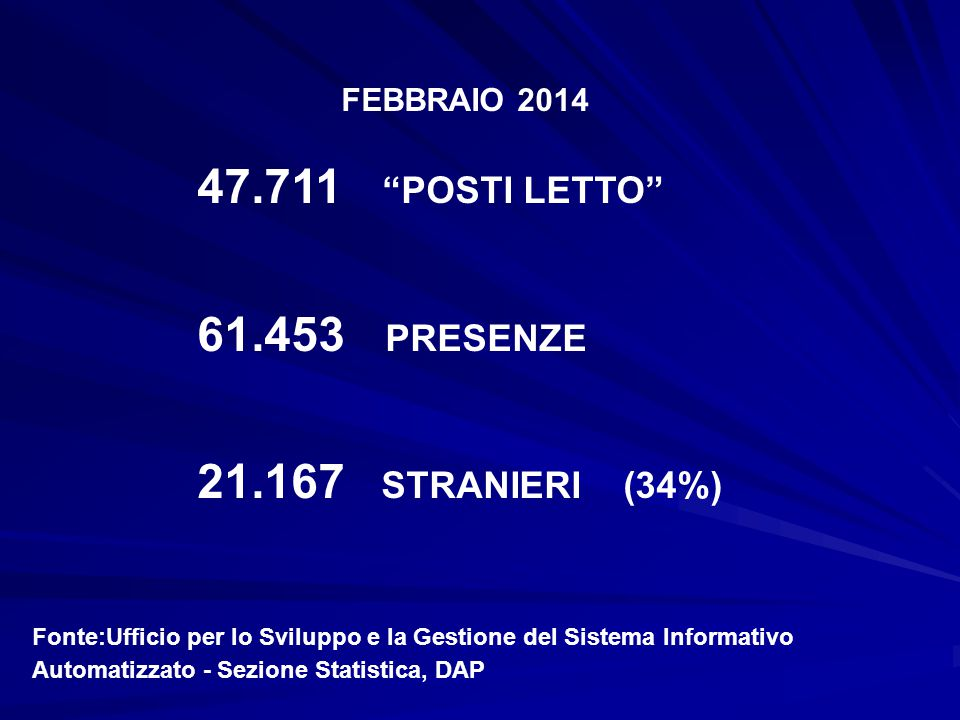 47.711 POSTI LETTO 61.453 PRESENZE 21.167 STRANIERI (34%)