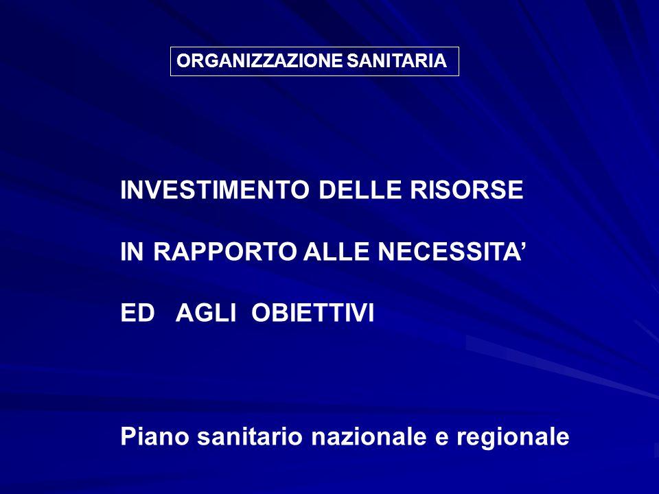 INVESTIMENTO DELLE RISORSE IN RAPPORTO ALLE NECESSITA'