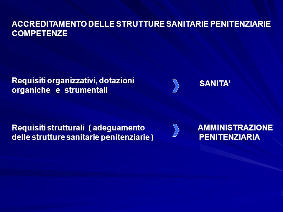 ACCREDITAMENTO DELLE STRUTTURE SANITARIE PENITENZIARIE