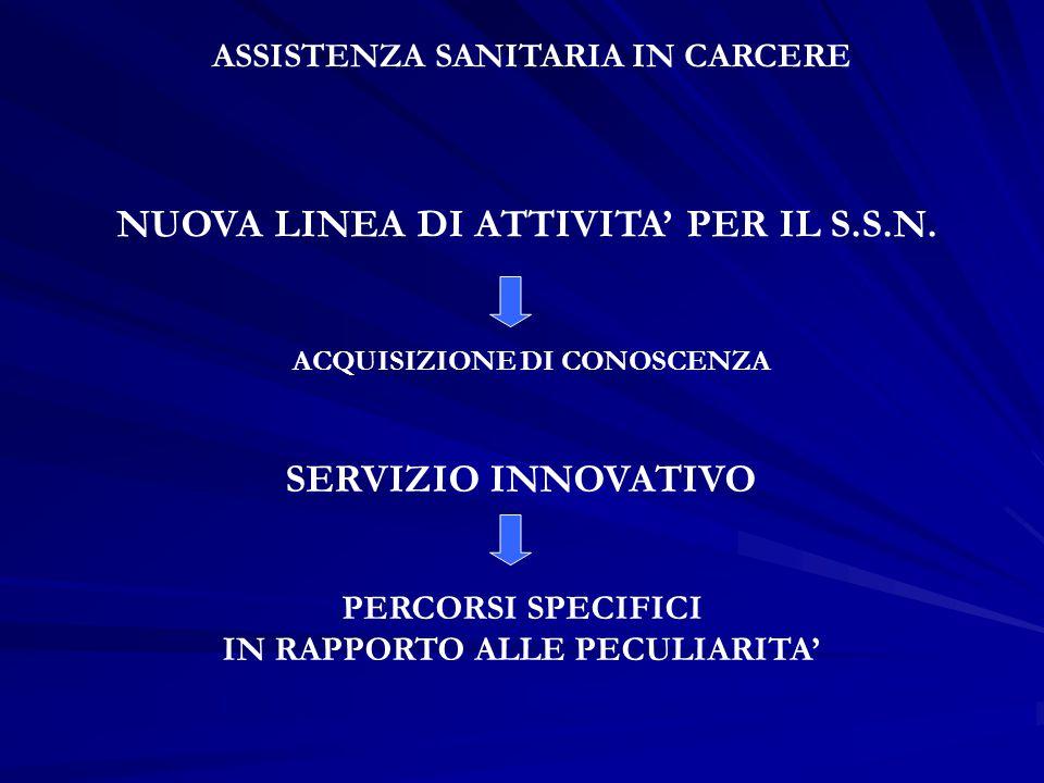 NUOVA LINEA DI ATTIVITA' PER IL S.S.N. SERVIZIO INNOVATIVO