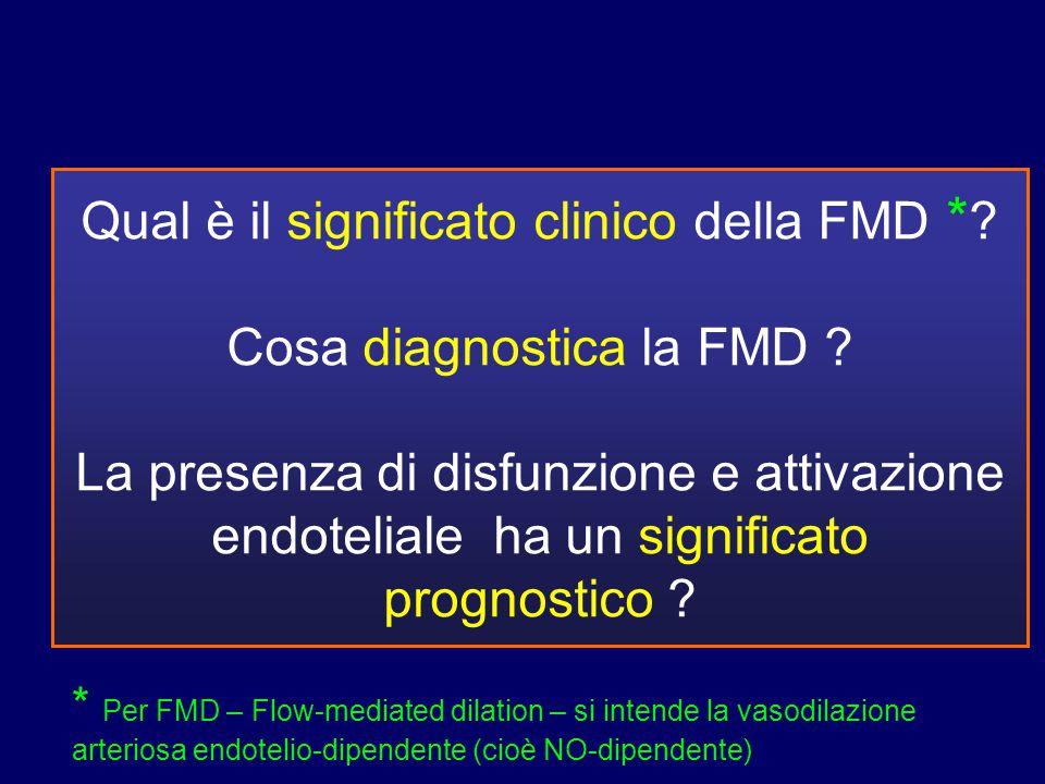 Qual è il significato clinico della FMD * Cosa diagnostica la FMD