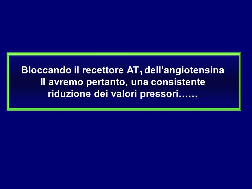 Bloccando il recettore AT1 dell'angiotensina II avremo pertanto, una consistente riduzione dei valori pressori……