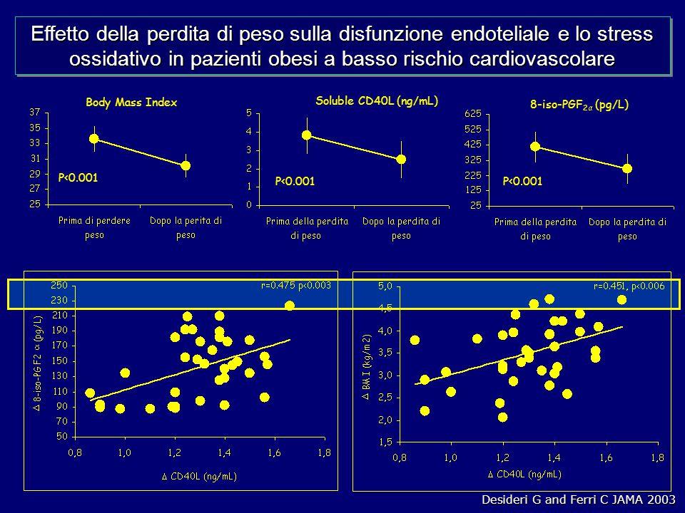 Effetto della perdita di peso sulla disfunzione endoteliale e lo stress ossidativo in pazienti obesi a basso rischio cardiovascolare
