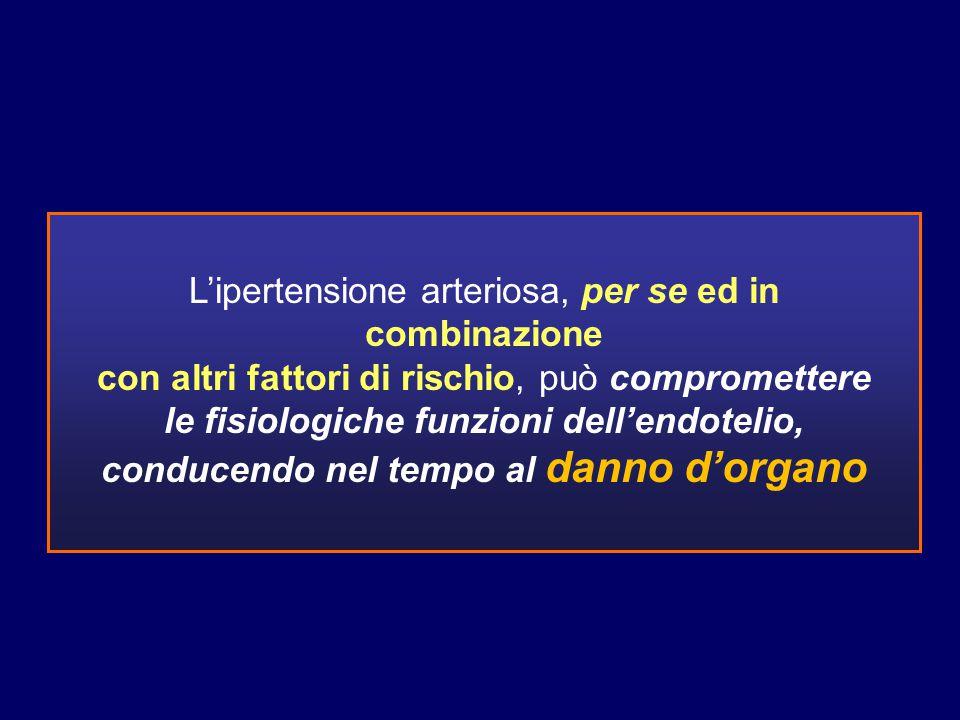 L'ipertensione arteriosa, per se ed in combinazione