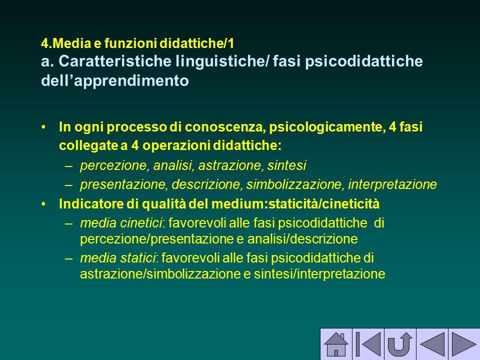 4. Media e funzioni didattiche/1 a