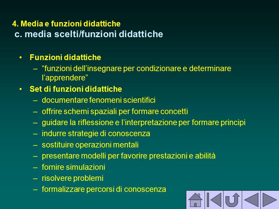 4. Media e funzioni didattiche c. media scelti/funzioni didattiche