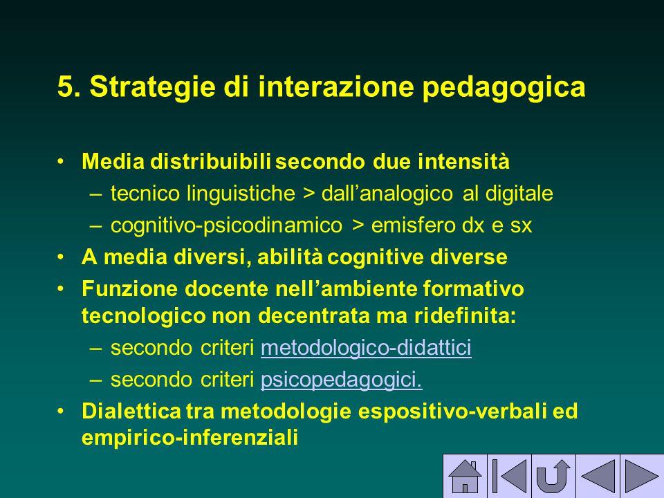5. Strategie di interazione pedagogica
