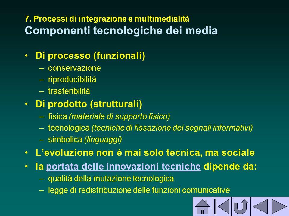 Di processo (funzionali)