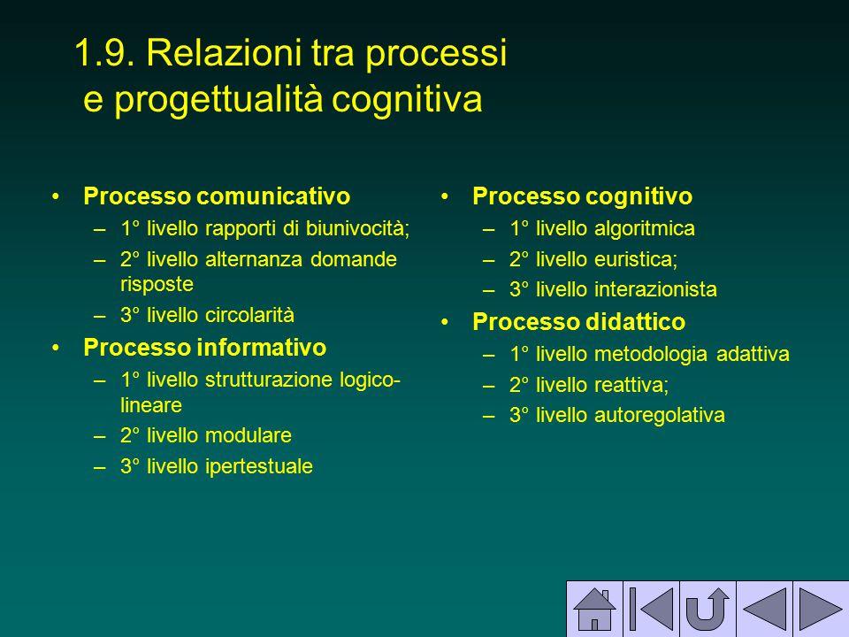 1.9. Relazioni tra processi e progettualità cognitiva