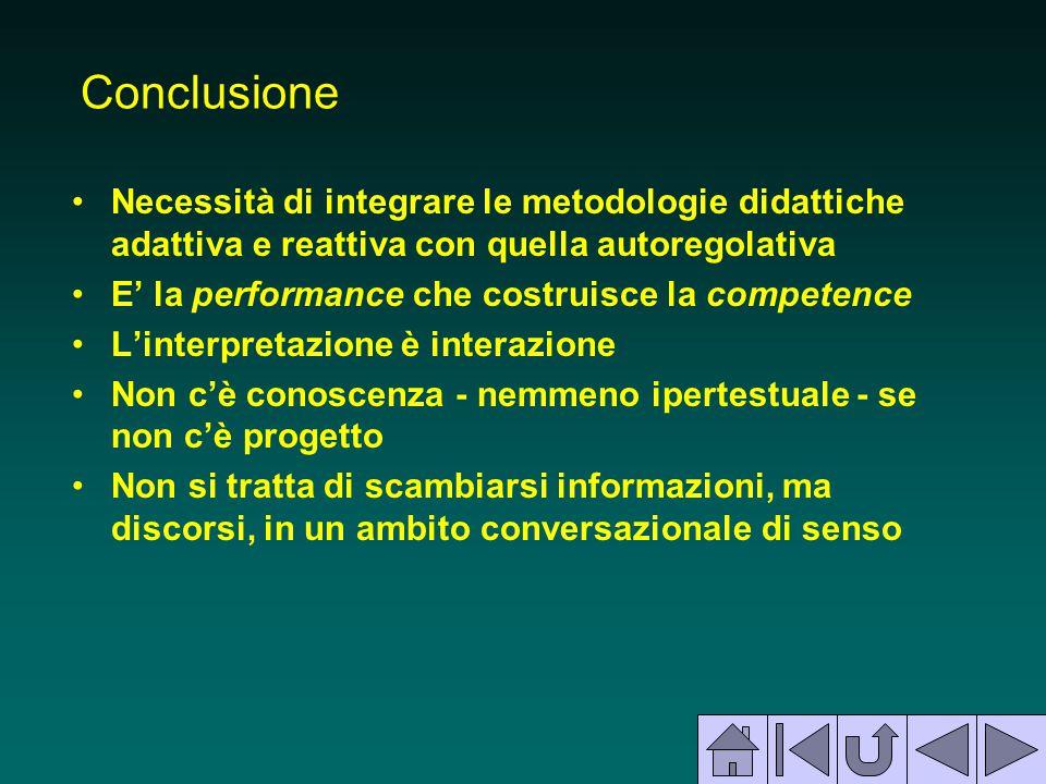 Conclusione Necessità di integrare le metodologie didattiche adattiva e reattiva con quella autoregolativa.