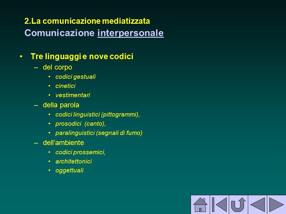 2.La comunicazione mediatizzata Comunicazione interpersonale
