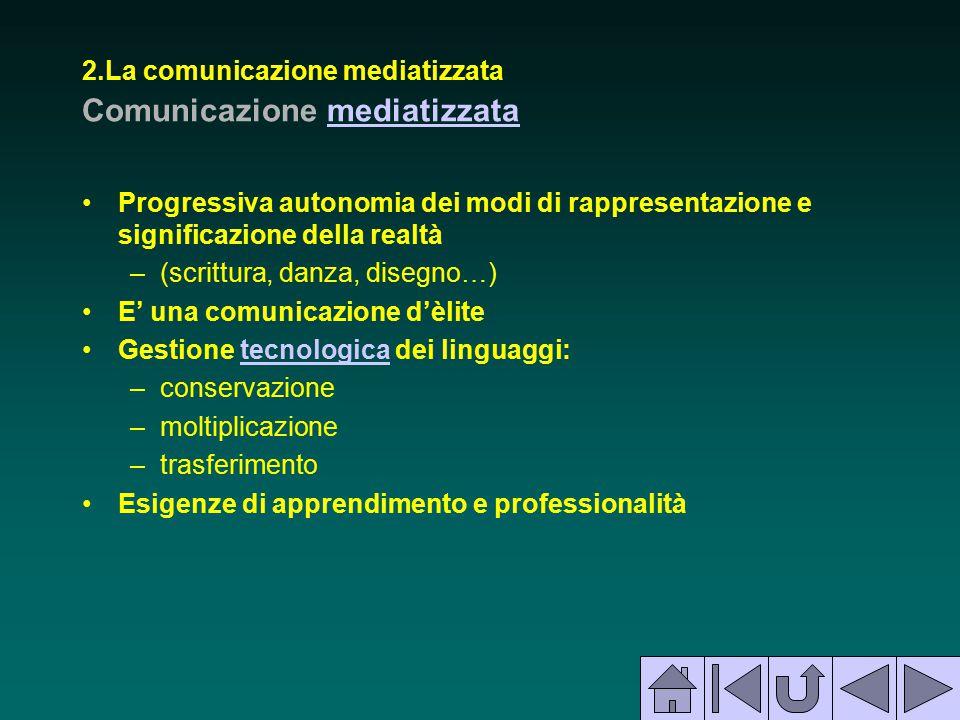2.La comunicazione mediatizzata Comunicazione mediatizzata