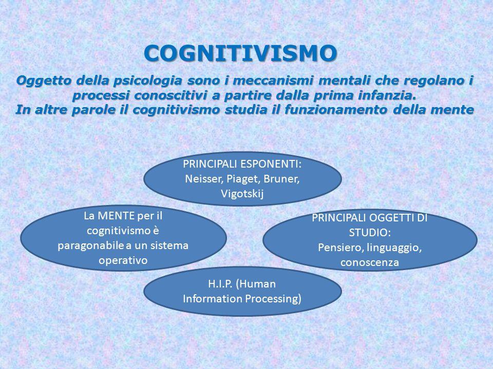 In altre parole il cognitivismo studia il funzionamento della mente