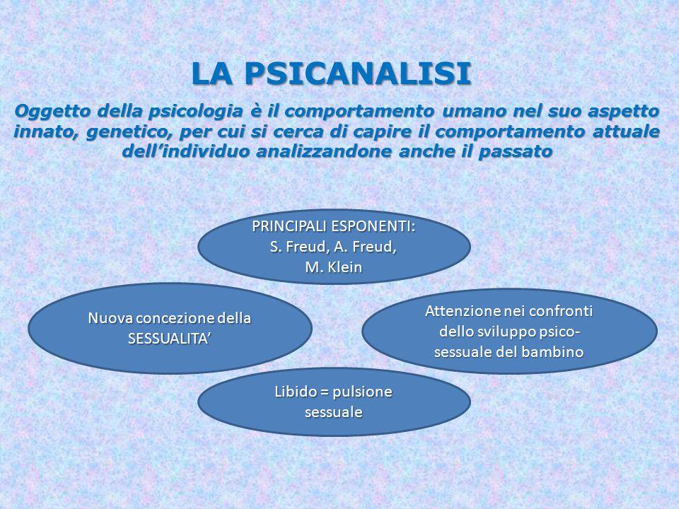 LA PSICANALISI