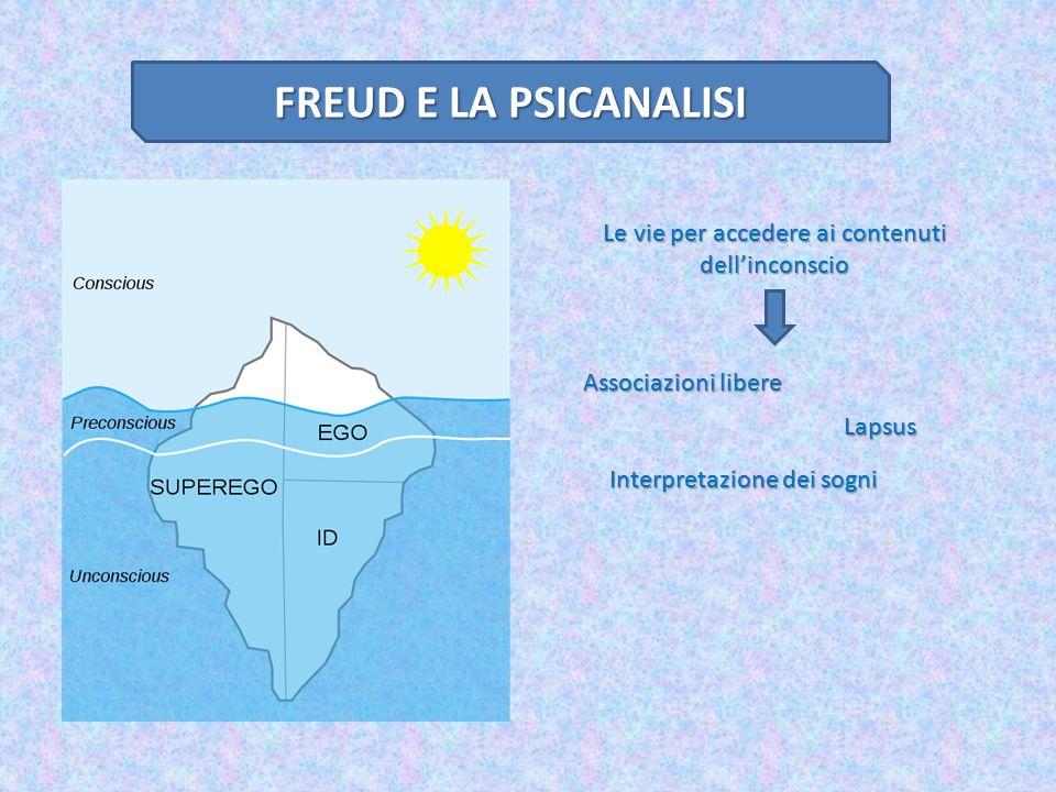 FREUD E LA PSICANALISI Le vie per accedere ai contenuti dell'inconscio