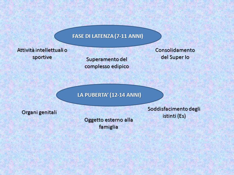 FASE DI LATENZA (7-11 ANNI)