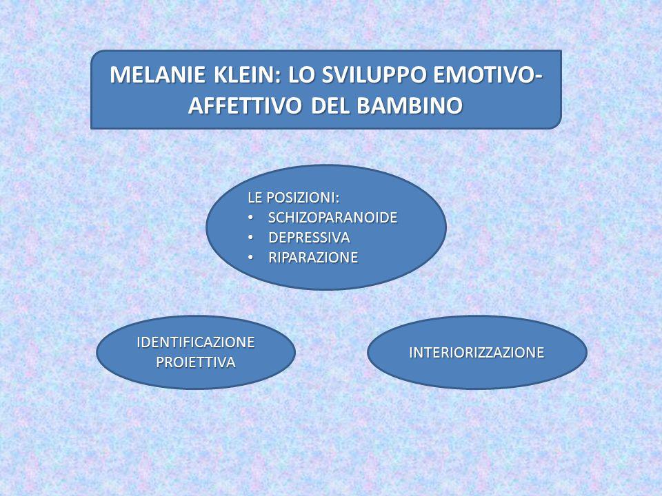 MELANIE KLEIN: LO SVILUPPO EMOTIVO-AFFETTIVO DEL BAMBINO