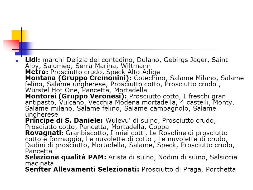 Lidl: marchi Delizia del contadino, Dulano, Gebirgs Jager, Saint Alby, Salumeo, Serra Marina, Wiltmann Metro: Prosciutto crudo, Speck Alto Adige Montana (Gruppo Cremonini): Cotechino, Salame Milano, Salame felino, Salame ungherese, Prosciutto cotto, Prosciutto crudo , Würstel Hot One, Pancetta, Mortadella Montorsi (Gruppo Veronesi): Prosciutto cotto, I freschi gran antipasto, Vulcano, Vecchia Modena mortadella, 4 castelli, Monty, Salame milano, Salame felino, Salame campagnolo, Salame ungherese Principe di S.