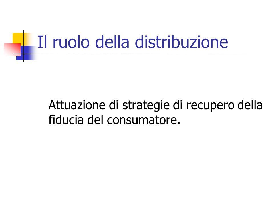 Il ruolo della distribuzione