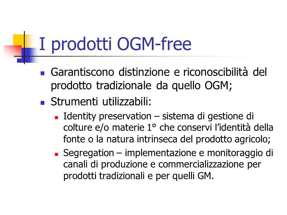 I prodotti OGM-free Garantiscono distinzione e riconoscibilità del prodotto tradizionale da quello OGM;