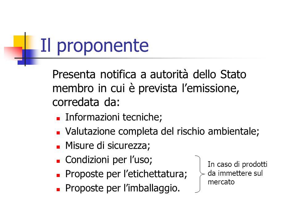 Il proponente Presenta notifica a autorità dello Stato membro in cui è prevista l'emissione, corredata da: