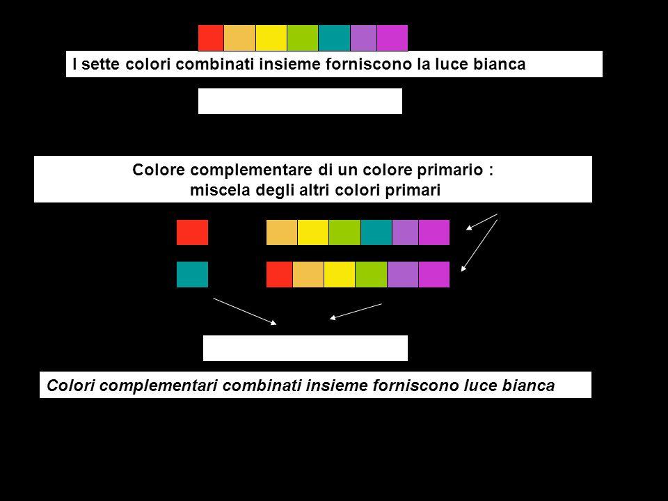 I sette colori combinati insieme forniscono la luce bianca