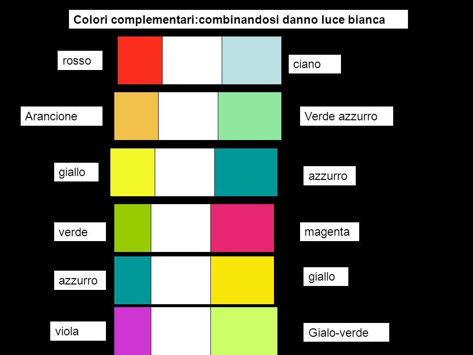 Colori complementari:combinandosi danno luce bianca