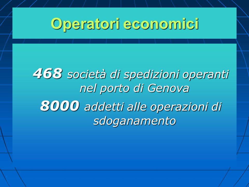 Operatori economici 468 società di spedizioni operanti nel porto di Genova.