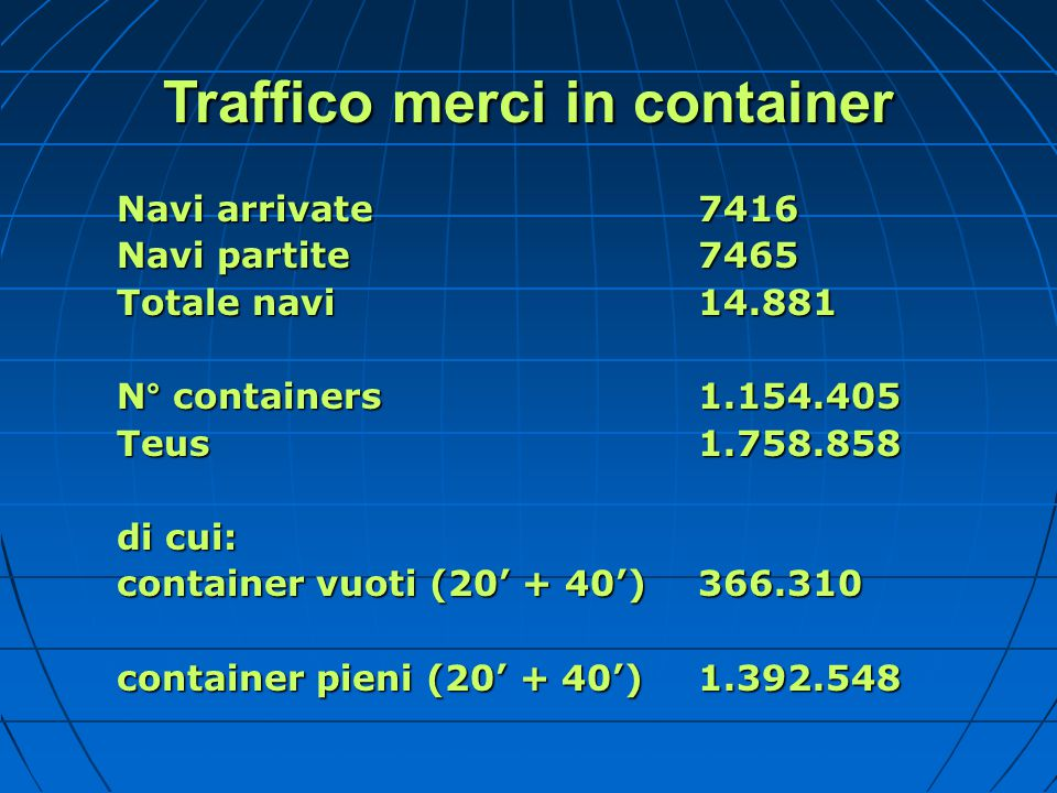 Traffico merci in container