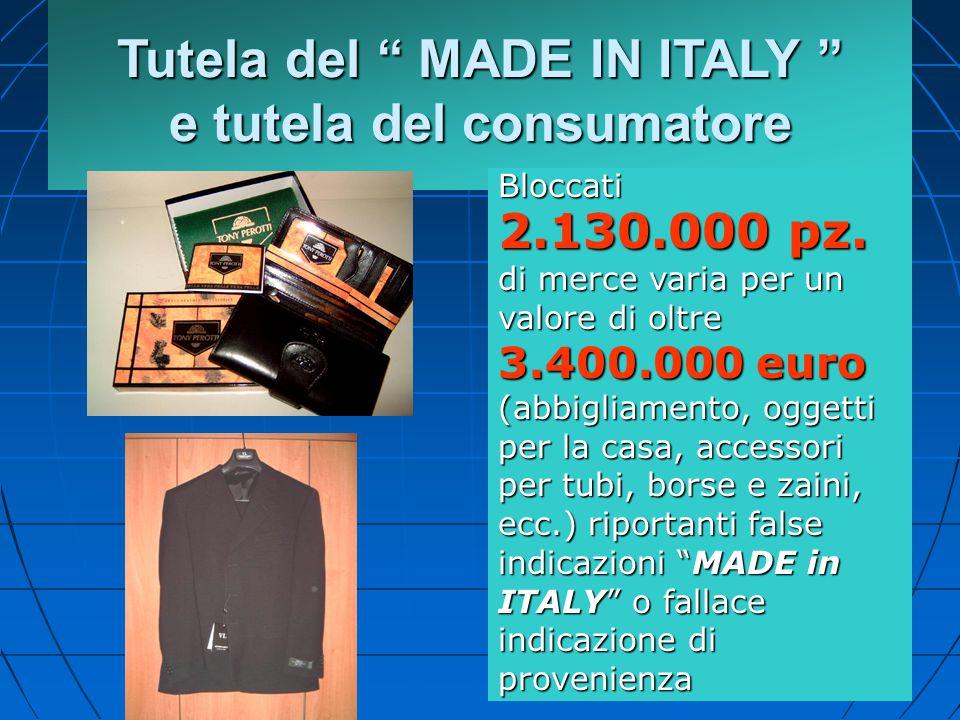 Tutela del MADE IN ITALY e tutela del consumatore