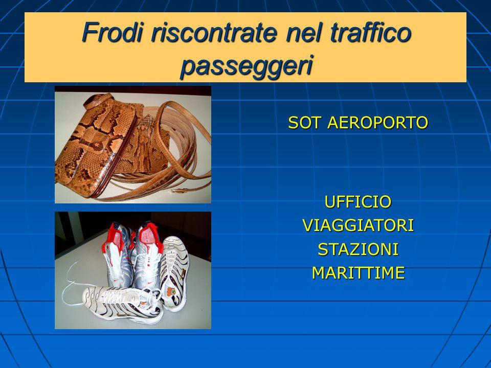 Frodi riscontrate nel traffico passeggeri