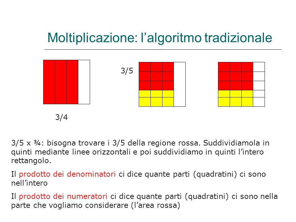 Moltiplicazione: l'algoritmo tradizionale