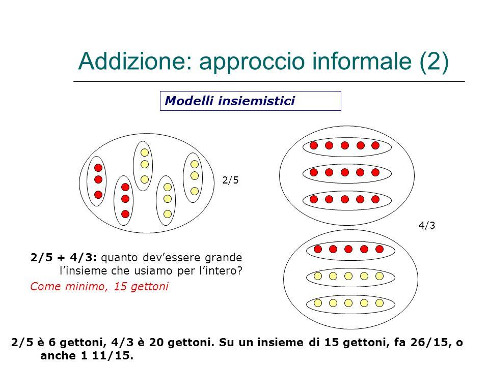Addizione: approccio informale (2)