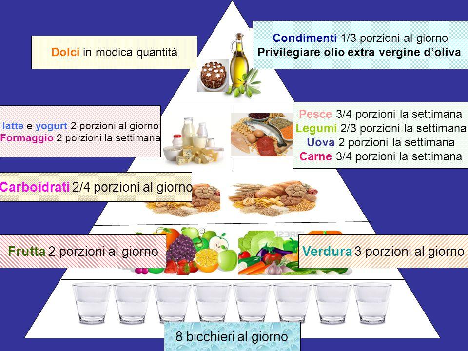Carboidrati 2/4 porzioni al giorno
